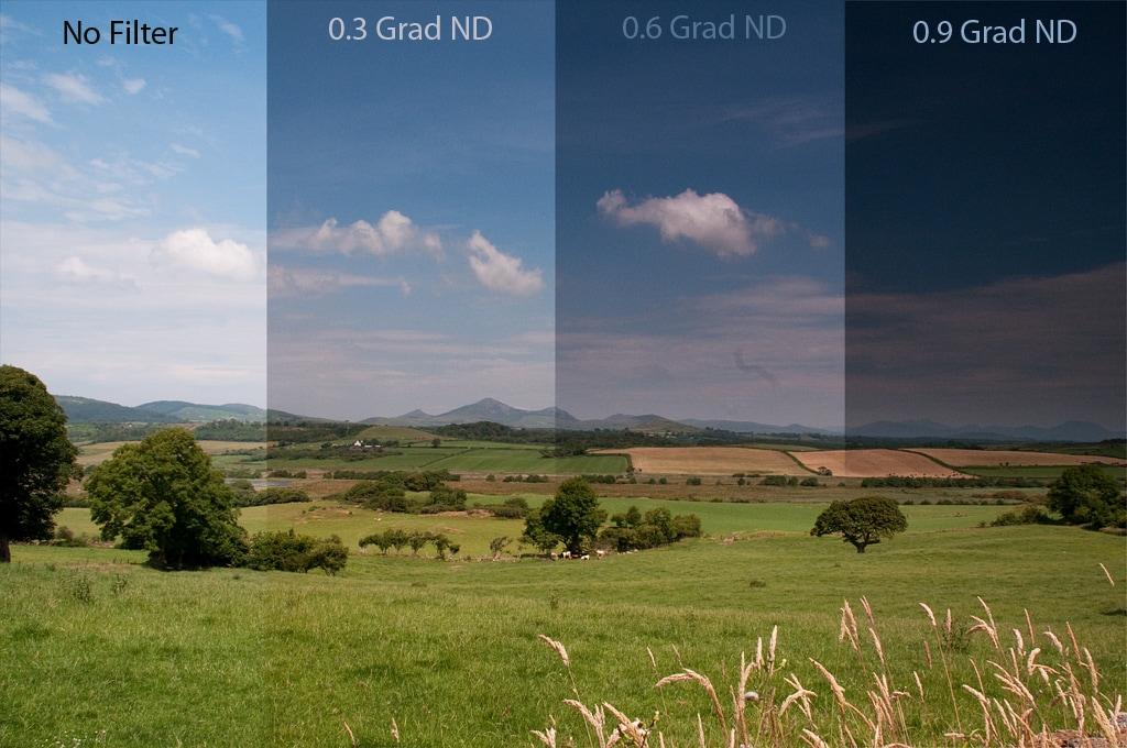 Diferencias entre filtros de Densidad Neutra