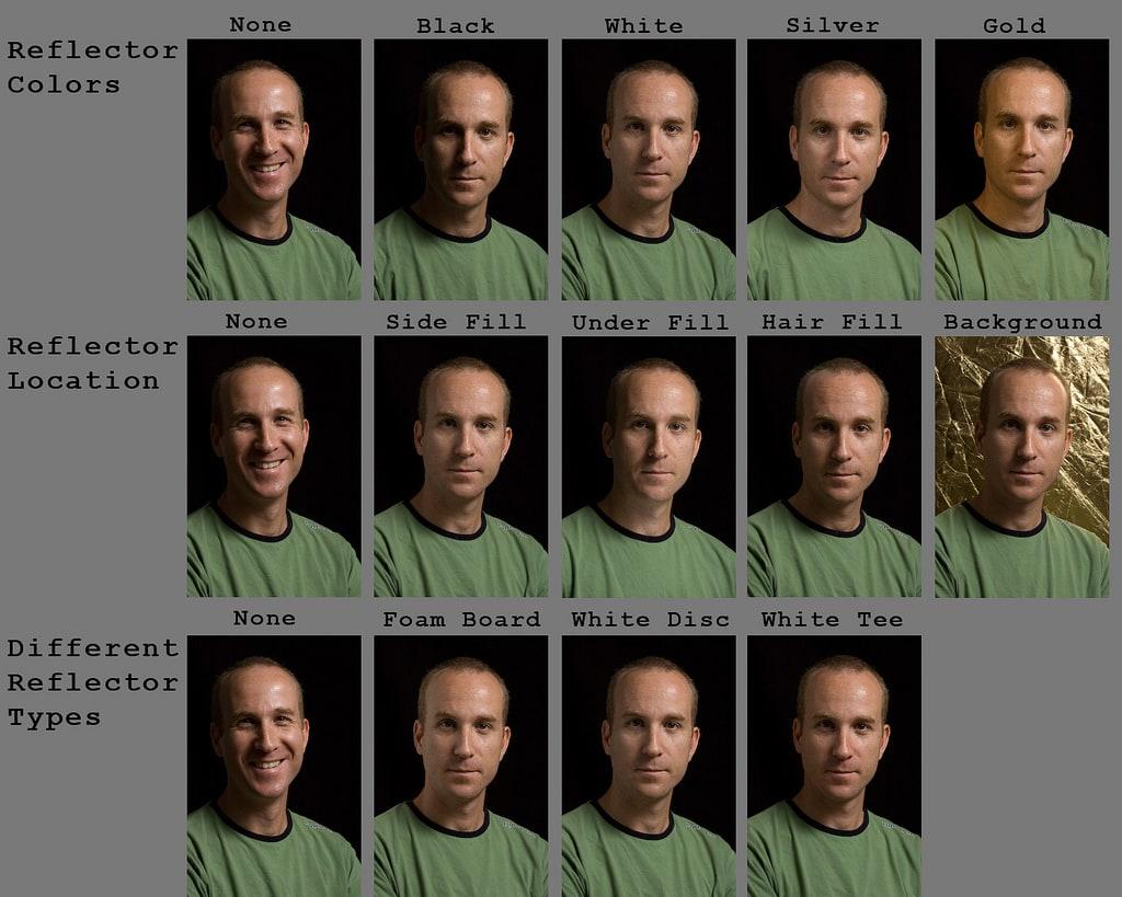 Efectos de los distintos reflectores en retrato