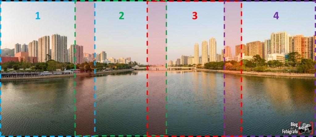 Estructura foto panoramica