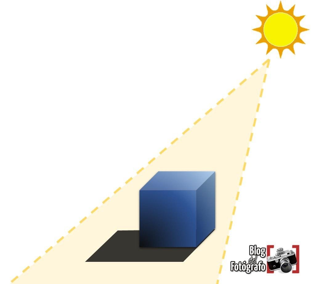 ilustración luz dura