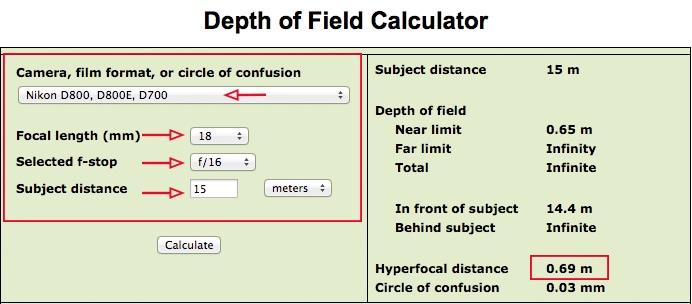 cálculo hiperfocal