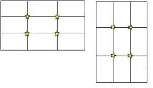 ilustración regla de los tercios