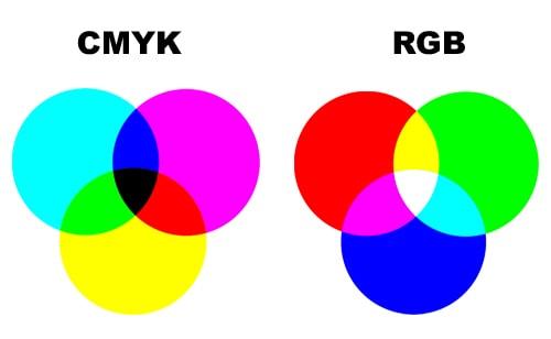 esquema espacio de color