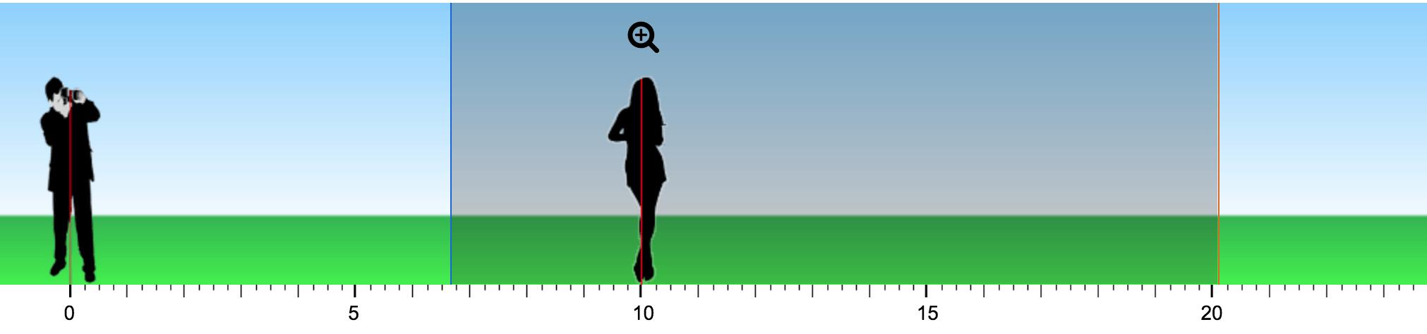 ilustración sujeto a 10 metros
