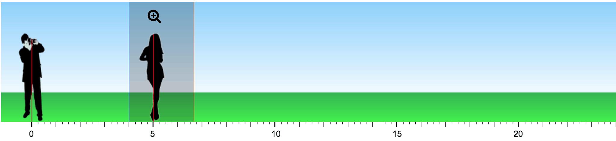 ilustración suejto a 5 metros