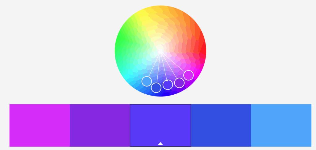 Gráfico colores análogos
