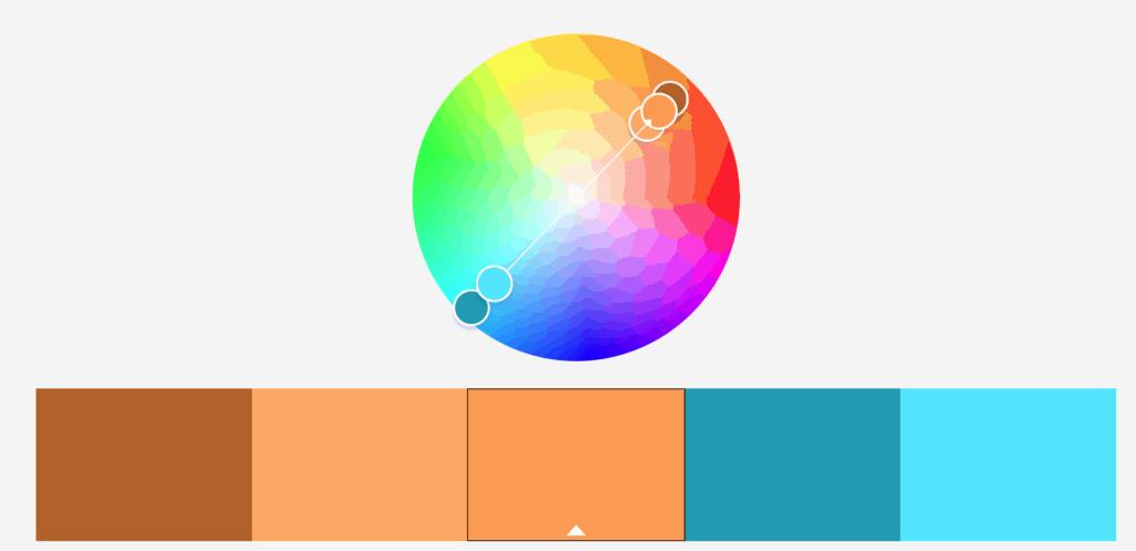Gráfico de colores complementarios