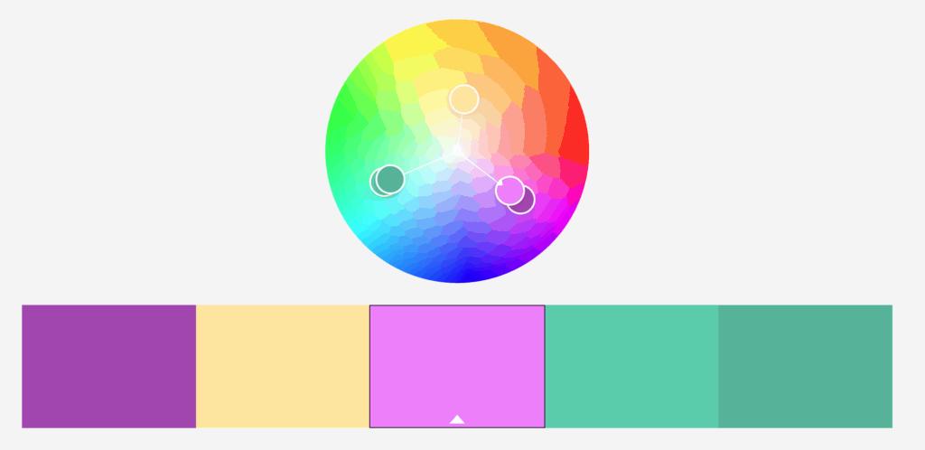 Gráfico de tríada de color