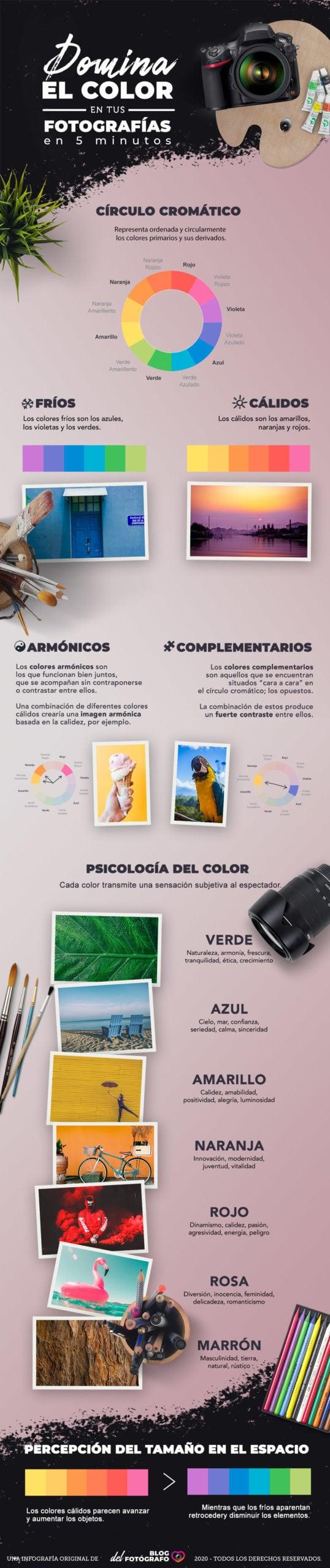Infografía sobre el color en fotografía