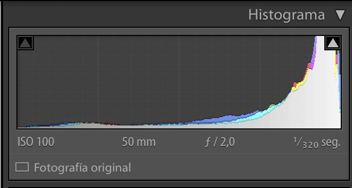 histograma sobreexpuesto