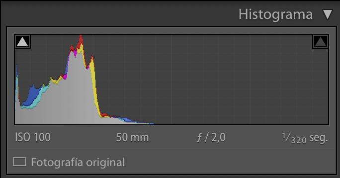 histograma subexpuesto