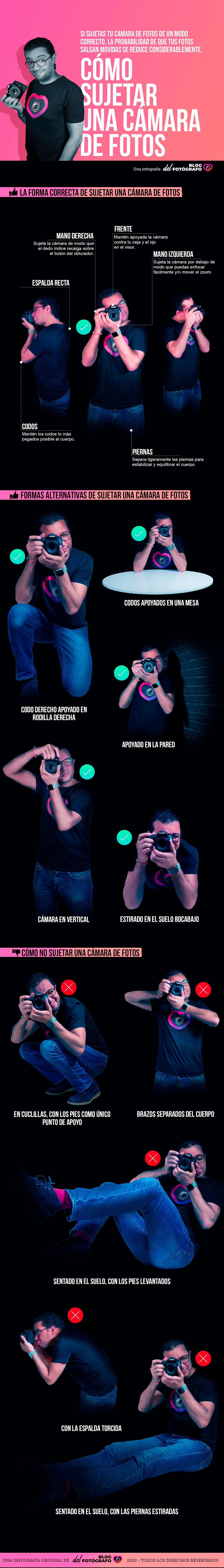 Infografía explicativa de cómo sujetar correctamente una cámara de fotos