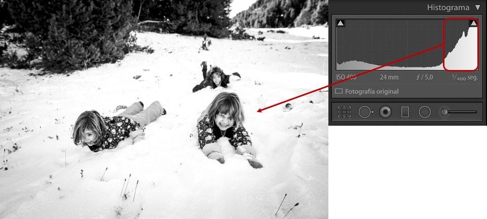 fotografía nieve niñas histograma