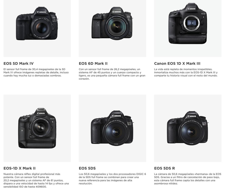 Cámaras réflex Full Frame de Canon
