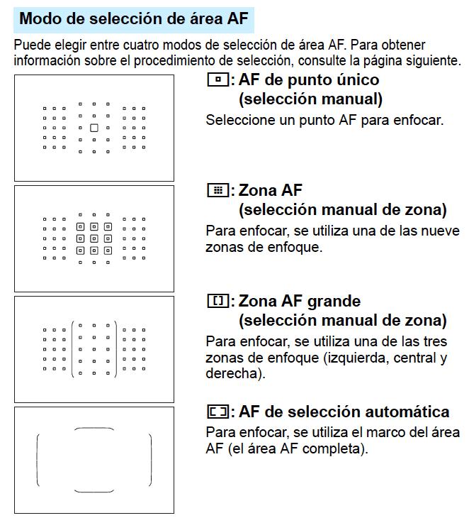 Area selección enfoque en manual de Canon