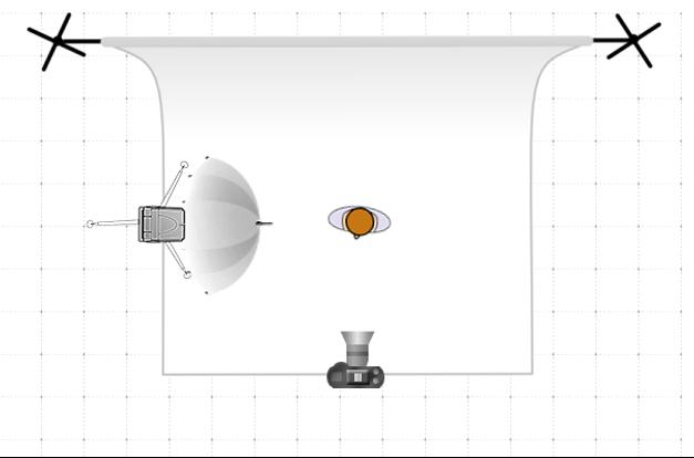 orientación luz lateral