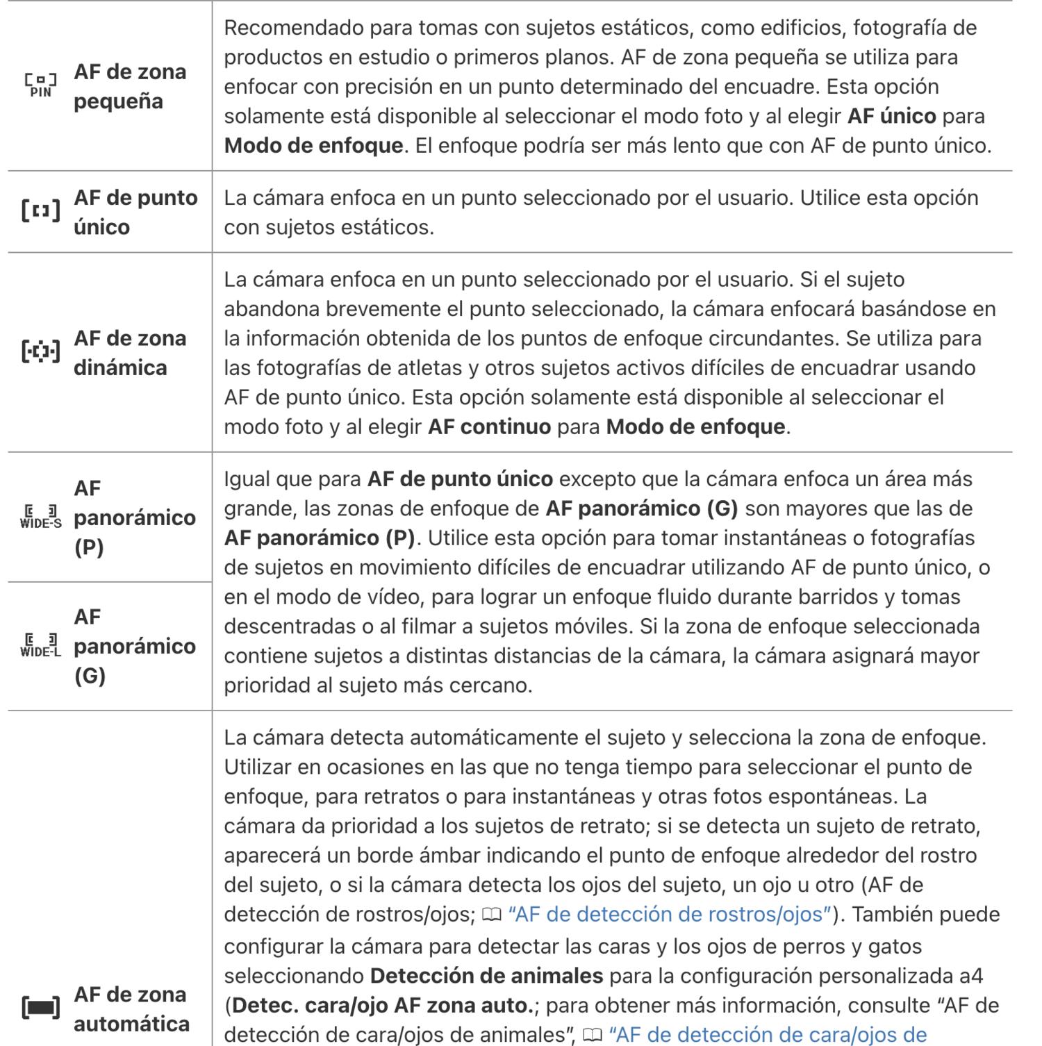 Área de selección de AF en Nikon